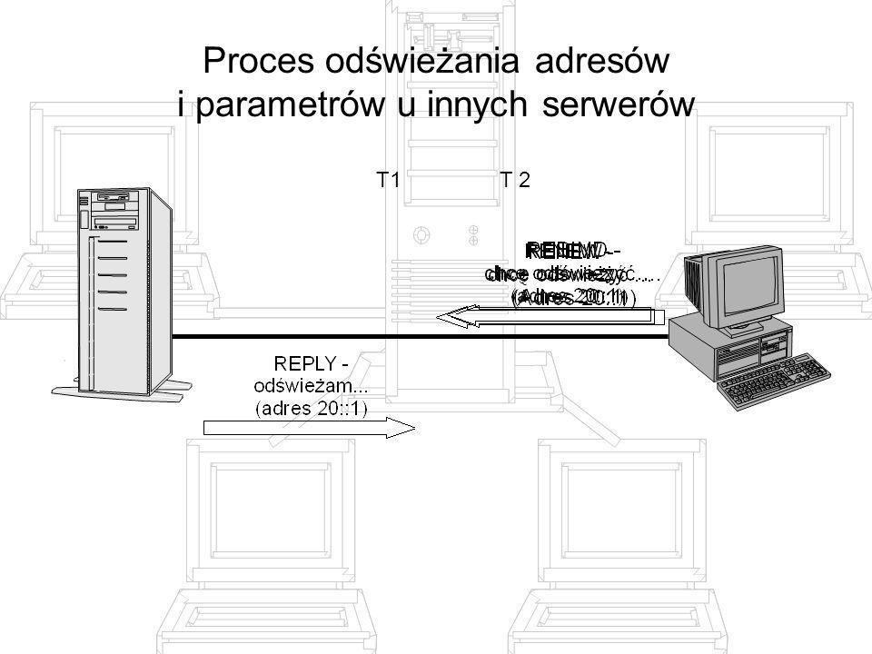 Proces odświeżania adresów i parametrów u innych serwerów T1T 2