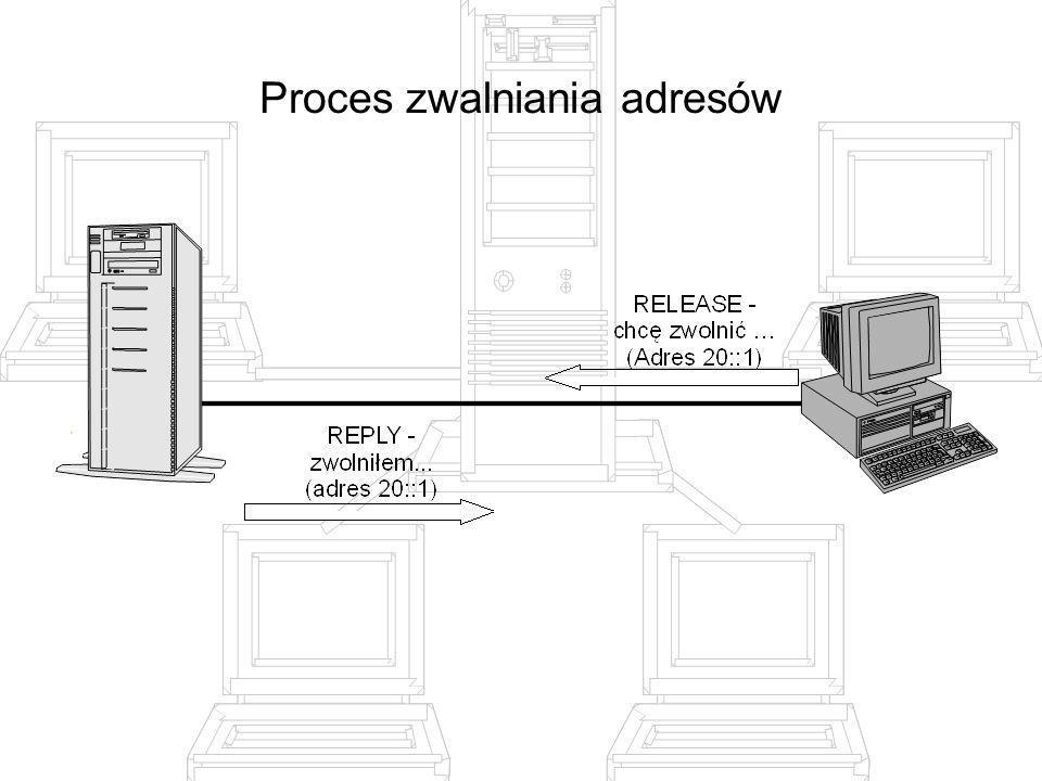 Proces zwalniania adresów