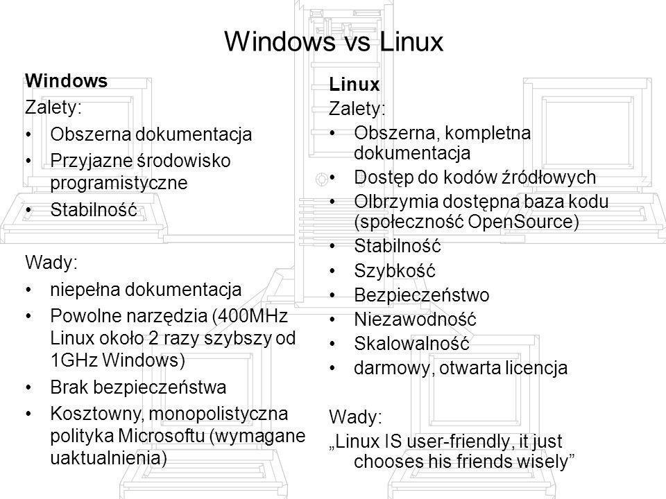 Windows vs Linux Linux Zalety: Obszerna, kompletna dokumentacja Dostęp do kodów źródłowych Olbrzymia dostępna baza kodu (społeczność OpenSource) Stabi