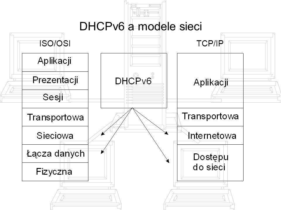 DHCPv6 a TCP/IPv6 Działa w oparciu o UDP Klienty – port 546 UDP Serwery i przekaźniki – port 547 UDP Używane (ogólnie znane) adresy FF02::1:2 - multicastowy adres o zasięgu łącza używany przez klienta do komunikacji z sąsiadującymi przekaźnikami i serwerami FF05::1:3 - multicastowy adres o zasięgu miejsca używany przez przekaźniki do komunikacji z serwerami w przypadku, gdy przekaźnik chce wysłać wiadomość do wszystkich serwerów albo nie zna unicastowego adresu serwera