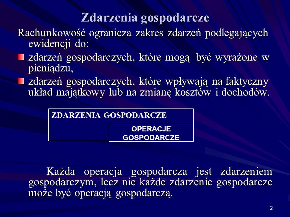 23 Operacje gospodarcze bilansowe Typ operacji bilansowej AktywaPasywa Ogólna suma bilansu 1 - operacja aktywna II - operacja pasywna III - operacja aktywno- pasywna zwiększająca IV - operacja aktywno- pasywna zmniejszająca + - bez zmian +- + - +- bez zmian zwiększenie zmniejszenie
