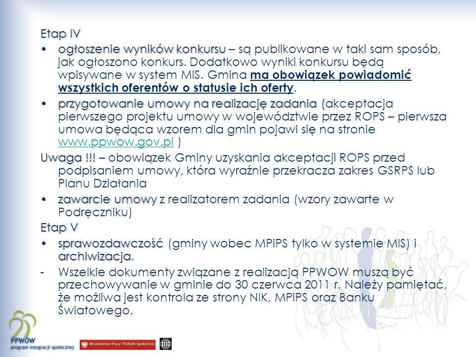Etap IV ogłoszenie wyników konkursuogłoszenie wyników konkursu – są publikowane w taki sam sposób, jak ogłoszono konkurs.