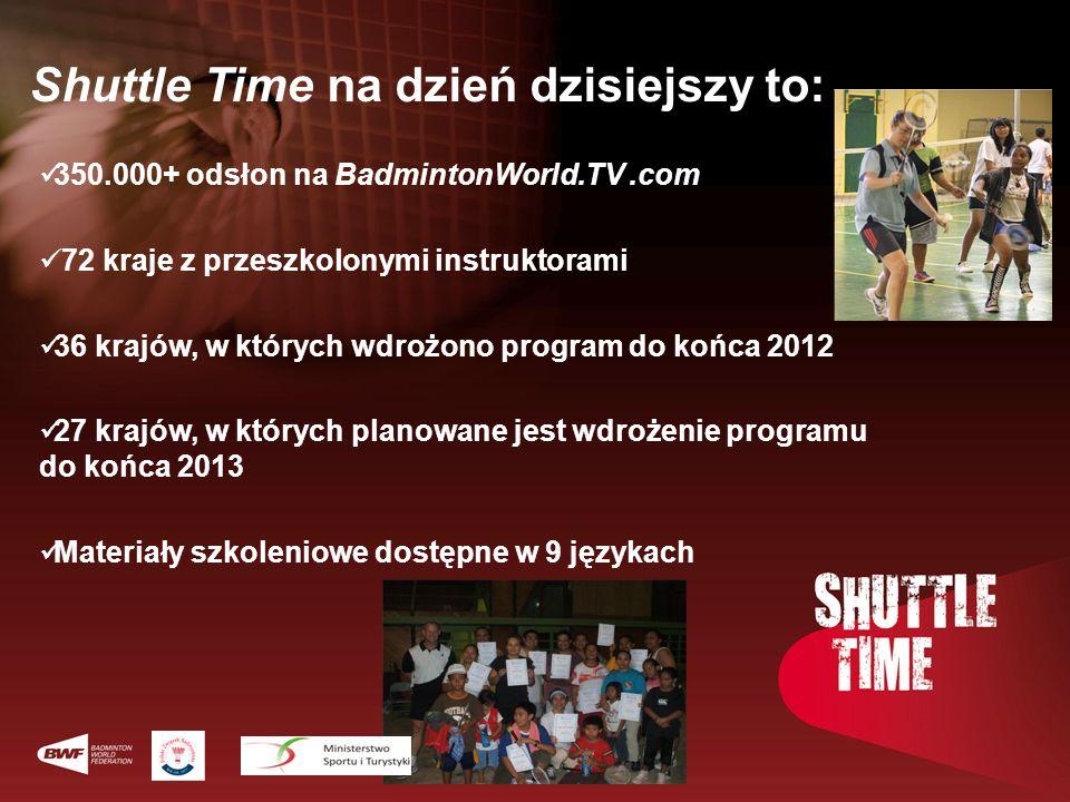 Shuttle Time na dzień dzisiejszy to: 350.000+ odsłon na BadmintonWorld.TV.com 72 kraje z przeszkolonymi instruktorami 36 krajów, w których wdrożono pr