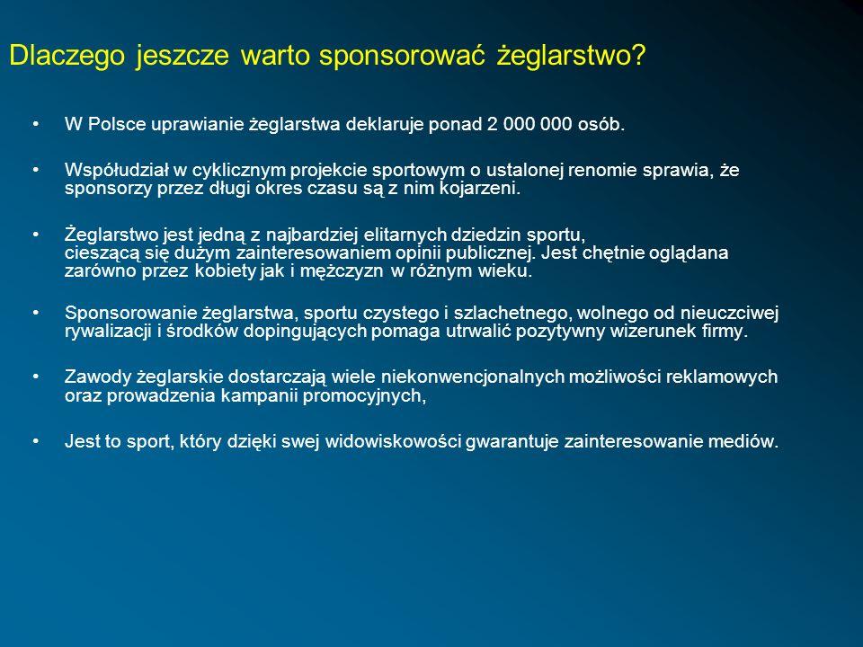 Dlaczego jeszcze warto sponsorować żeglarstwo? W Polsce uprawianie żeglarstwa deklaruje ponad 2 000 000 osób. Współudział w cyklicznym projekcie sport