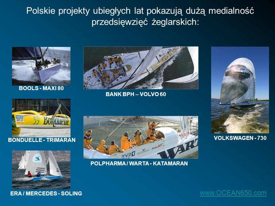 Polskie projekty ubiegłych lat pokazują dużą medialność przedsięwzięć żeglarskich: www.OCEAN650.com BOOLS - MAXI 80 VOLKSWAGEN - 730 ERA / MERCEDES -