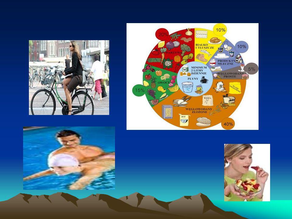 Czynniki wewnętrzne – wynikające z cech osobowościowych, sytuacji trudnych i stylu życia młodzieży.