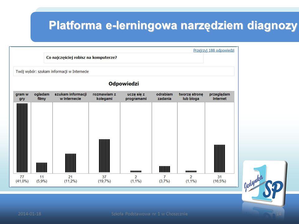 2014-01-18Szkoła Podstawowa nr 1 w Choszcznie14 Platforma e-lerningowa narzędziem diagnozy