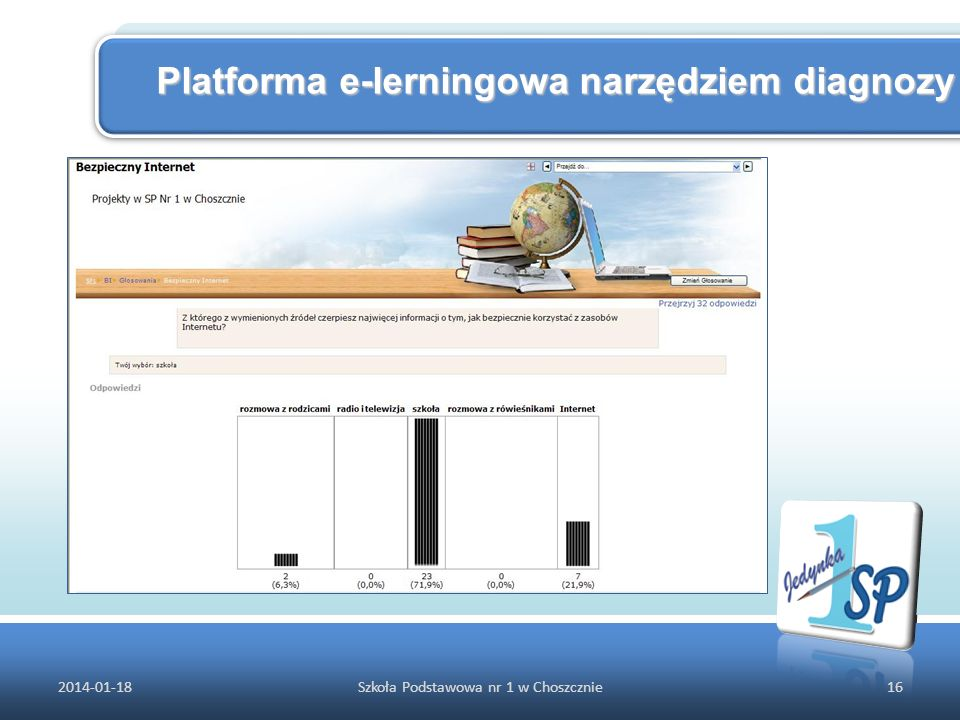 2014-01-1816Szkoła Podstawowa nr 1 w Choszcznie Platforma e-lerningowa narzędziem diagnozy