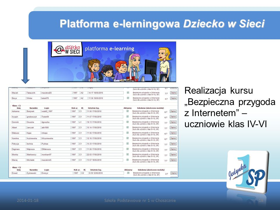 2014-01-18Szkoła Podstawowa nr 1 w Choszcznie18 Platforma e-lerningowa Dziecko w Sieci Realizacja kursu Bezpieczna przygoda z Internetem – uczniowie k