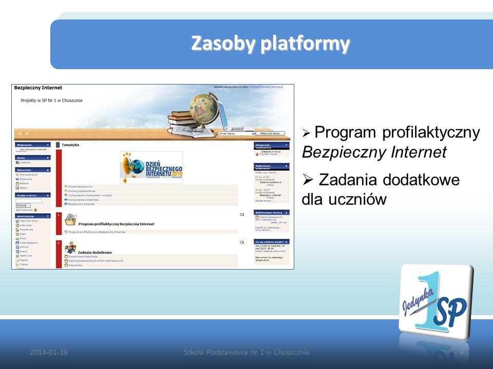 2014-01-18Szkoła Podstawowa nr 1 w Choszcznie4 Zasoby platformy Program profilaktyczny Bezpieczny Internet Zadania dodatkowe dla uczniów