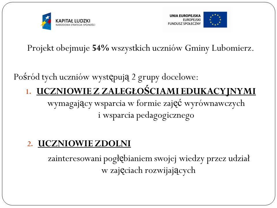 Szkoła Podstawowa w Lubomierzu: Zaj ę cia, które b ę d ą przeprowadzane w ramach projektu: 1.