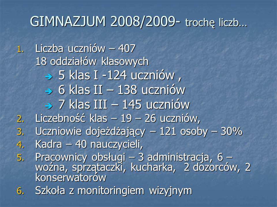 GIMNAZJUM 2008/2009- trochę liczb… 1. Liczba uczniów – 407 18 oddziałów klasowych 5 klas I -124 uczniów, 5 klas I -124 uczniów, 6 klas II – 138 ucznió