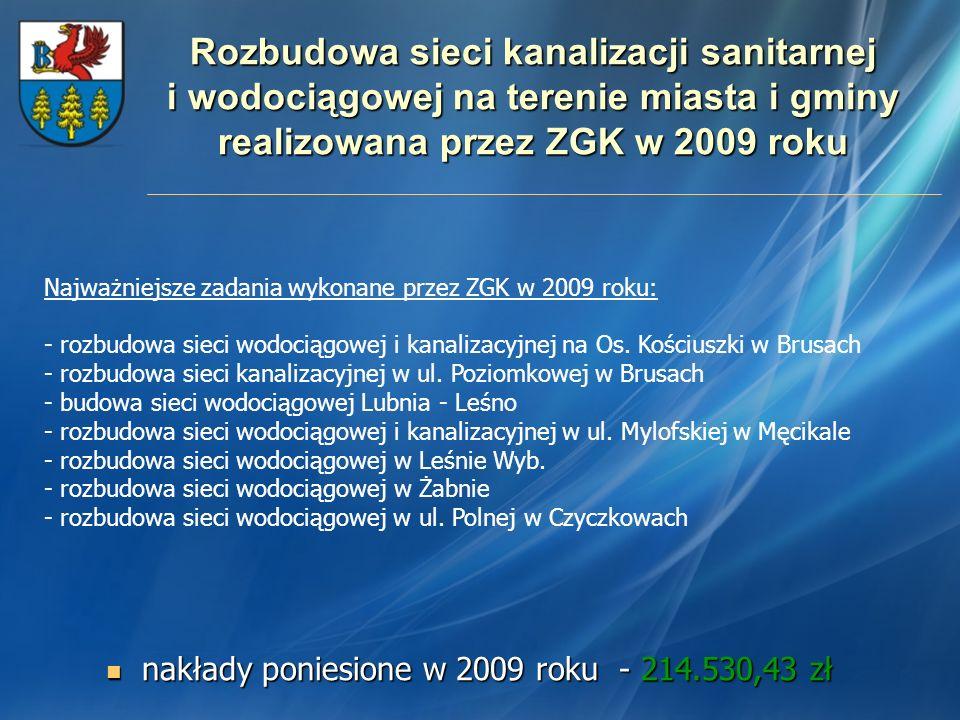 Modernizacja budynku administracyjno – socjalnego oczyszczalni ścieków w Brusach (ZGK) nakłady poniesione przed 2009 rokiem – 42.181,60 zł nakłady poniesione przed 2009 rokiem – 42.181,60 zł nakłady poniesione w 2009 roku – 1.131,02 zł nakłady poniesione w 2009 roku – 1.131,02 zł nakłady do poniesienia – 250.000,00 zł nakłady do poniesienia – 250.000,00 zł całkowita wartość zadania – 293.312,62 zł całkowita wartość zadania – 293.312,62 zł okres realizacji zadania – 2007/2012 okres realizacji zadania – 2007/2012 Zakres dotychczasowych prac dotyczył: - termomodernizacji obiektu w 2008 r.