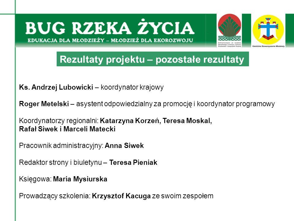 Ks. Andrzej Lubowicki – koordynator krajowy Roger Metelski – asystent odpowiedzialny za promocję i koordynator programowy Koordynatorzy regionalni: Ka