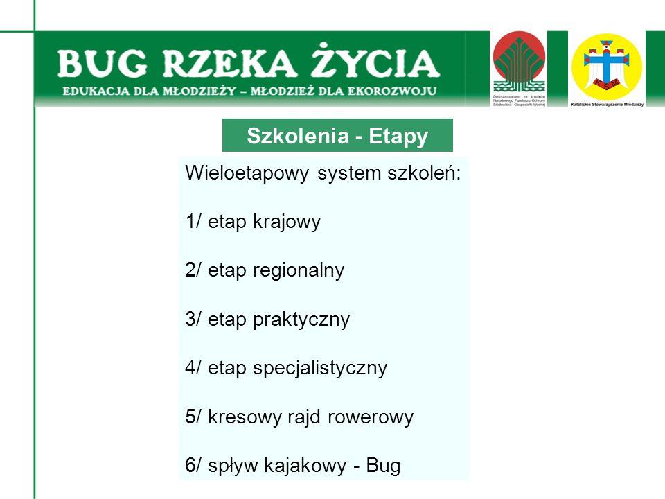 Wieloetapowy system szkoleń: 1/ etap krajowy 2/ etap regionalny 3/ etap praktyczny 4/ etap specjalistyczny 5/ kresowy rajd rowerowy 6/ spływ kajakowy - Bug Szkolenia - Etapy