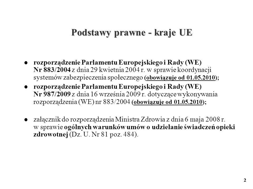 2 Podstawy prawne - kraje UE Podstawy prawne - kraje UE rozporządzenie Parlamentu Europejskiego i Rady (WE) Nr 883/2004 z dnia 29 kwietnia 2004 r. w s