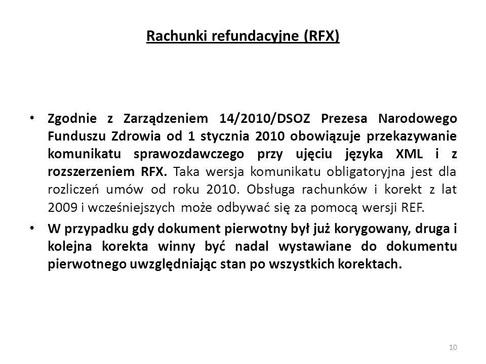 Rachunki refundacyjne (RFX) Zgodnie z Zarządzeniem 14/2010/DSOZ Prezesa Narodowego Funduszu Zdrowia od 1 stycznia 2010 obowiązuje przekazywanie komuni