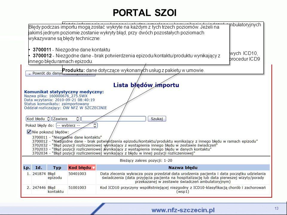 PORTAL SZOI 13 Każda informacja o wykonanej usłudze, przesłana w komunikacie świadczeń ambulatoryjnych i szpitalnych (SWX) składa się z trzech poziomó