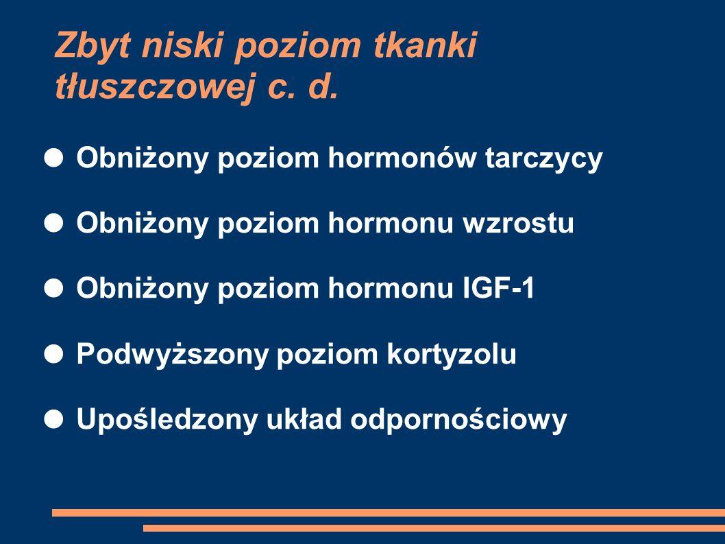Zbyt niski poziom tkanki tłuszczowej c. d. Obniżony poziom hormonów tarczycy Obniżony poziom hormonu wzrostu Obniżony poziom hormonu IGF-1 Podwyższony