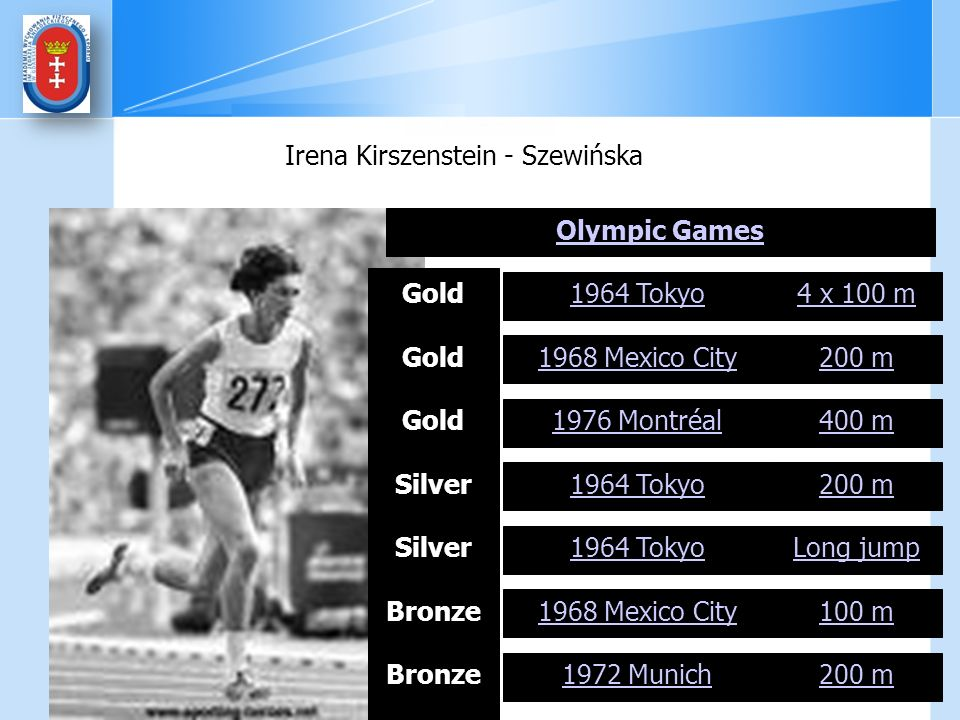 Olympic Games Gold1964 Tokyo4 x 100 m Gold1968 Mexico City200 m Gold1976 Montréal400 m Silver1964 Tokyo200 m Silver1964 TokyoLong jump Bronze1968 Mexi