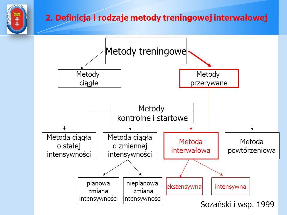 Metody treningowe Metody ciągłe Metody przerywane Metody kontrolne i startowe Metoda ciągła o stałej intensywności Metoda ciągła o zmiennej intensywno