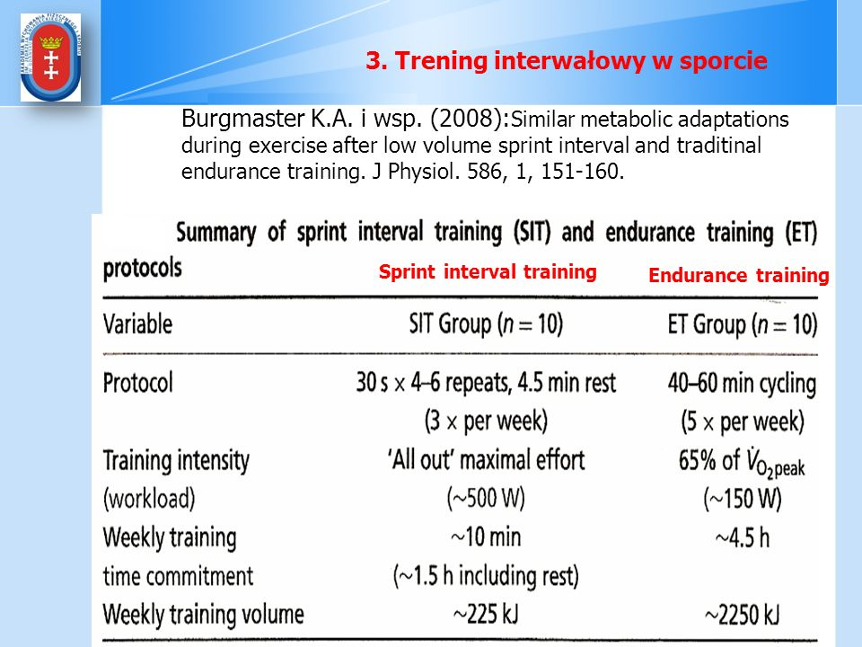 3. Trening interwałowy w sporcie Burgmaster K.A. i wsp. (2008): Similar metabolic adaptations during exercise after low volume sprint interval and tra