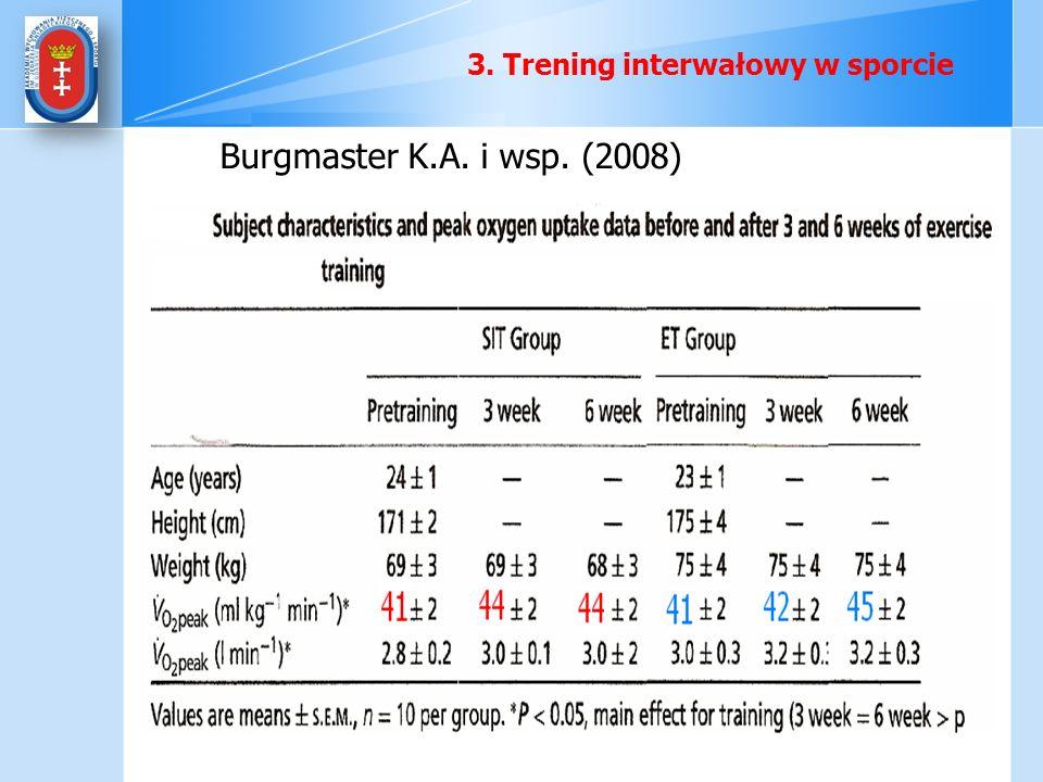 3. Trening interwałowy w sporcie Burgmaster K.A. i wsp. (2008)