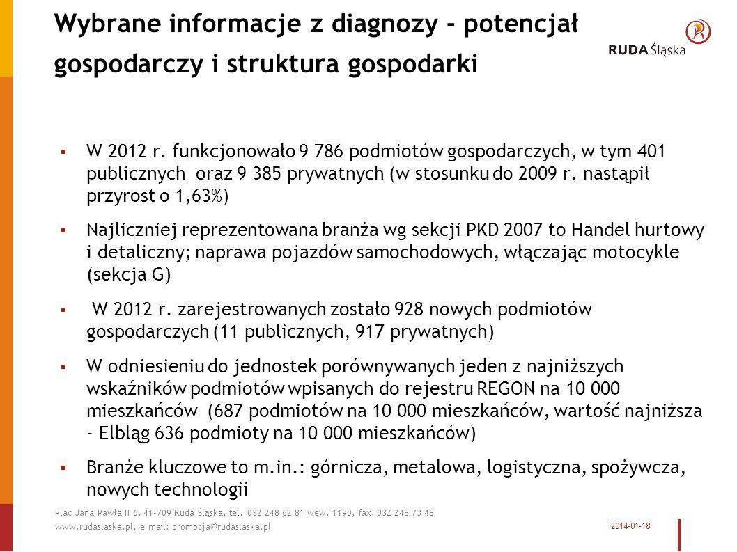 Wybrane informacje z diagnozy - potencjał gospodarczy i struktura gospodarki W 2012 r.
