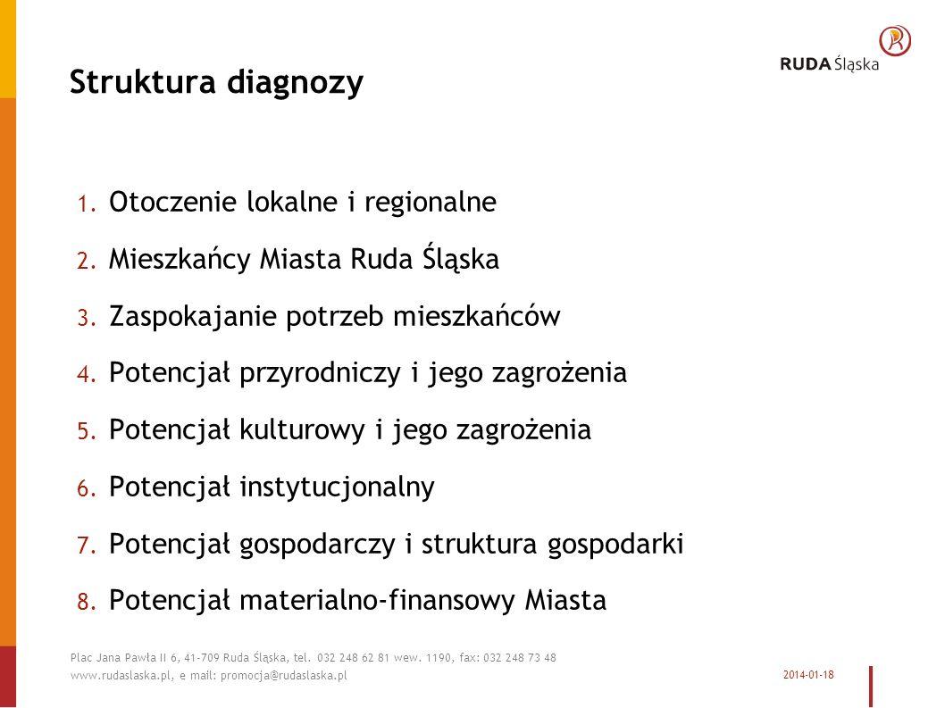 Struktura diagnozy 1. Otoczenie lokalne i regionalne 2.