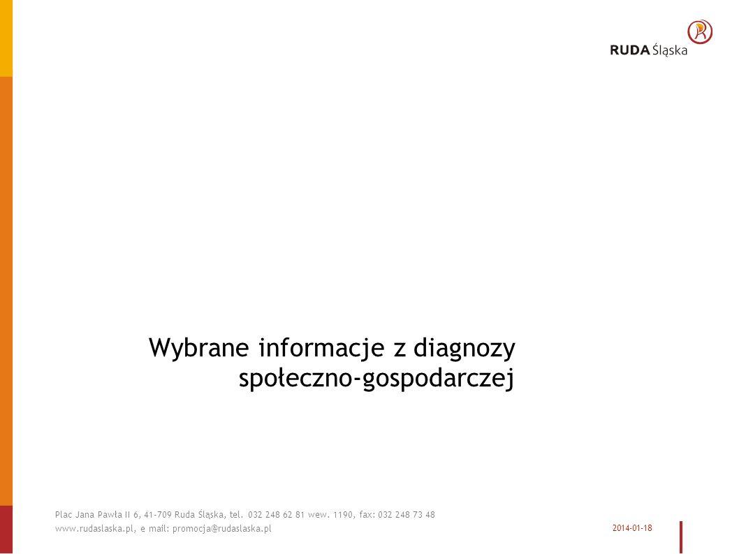 2014-01-18 Plac Jana Pawła II 6, 41-709 Ruda Śląska, tel.