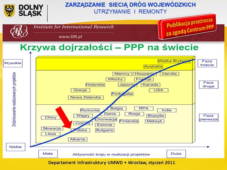 Departament Infrastruktury UMWD Wrocław, styczeń 2011.