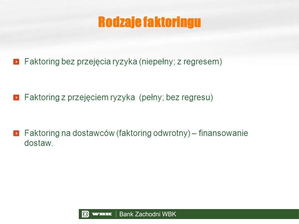 Rodzaje faktoringu Faktoring bez przejęcia ryzyka (niepełny; z regresem) Faktoring z przejęciem ryzyka (pełny; bez regresu) Faktoring na dostawców (fa