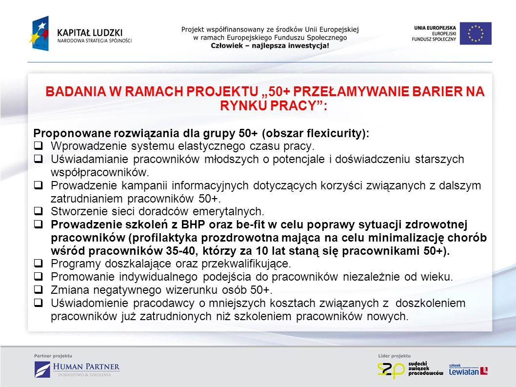 BADANIA W RAMACH PROJEKTU 50+ PRZEŁAMYWANIE BARIER NA RYNKU PRACY: Proponowane rozwiązania dla grupy 50+ (obszar flexicurity): Wprowadzenie systemu el