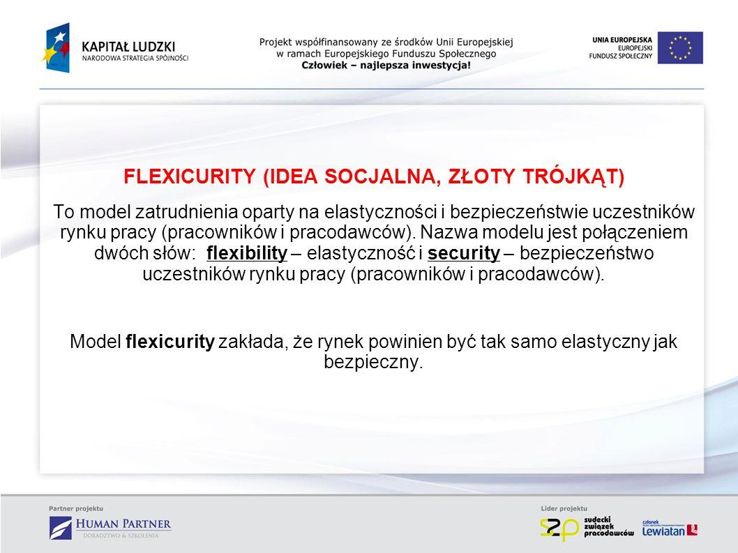 FLEXICURITY (IDEA SOCJALNA, ZŁOTY TRÓJKĄT) To model zatrudnienia oparty na elastyczności i bezpieczeństwie uczestników rynku pracy (pracowników i prac