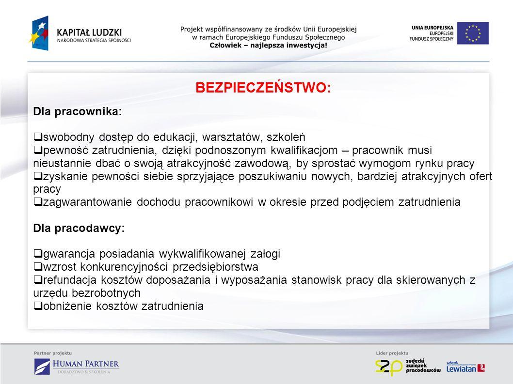 DOBRE PRAKTYKI FLEXICURYTY NA ŚWIECIE: Austria W 2003 r.