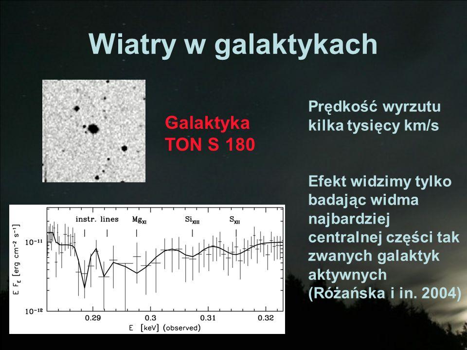 Wiatry w galaktykach Prędkość wyrzutu kilka tysięcy km/s Efekt widzimy tylko badając widma najbardziej centralnej części tak zwanych galaktyk aktywnyc