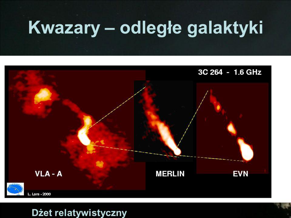 Kwazary – odległe galaktyki Dżet relatywistyczny