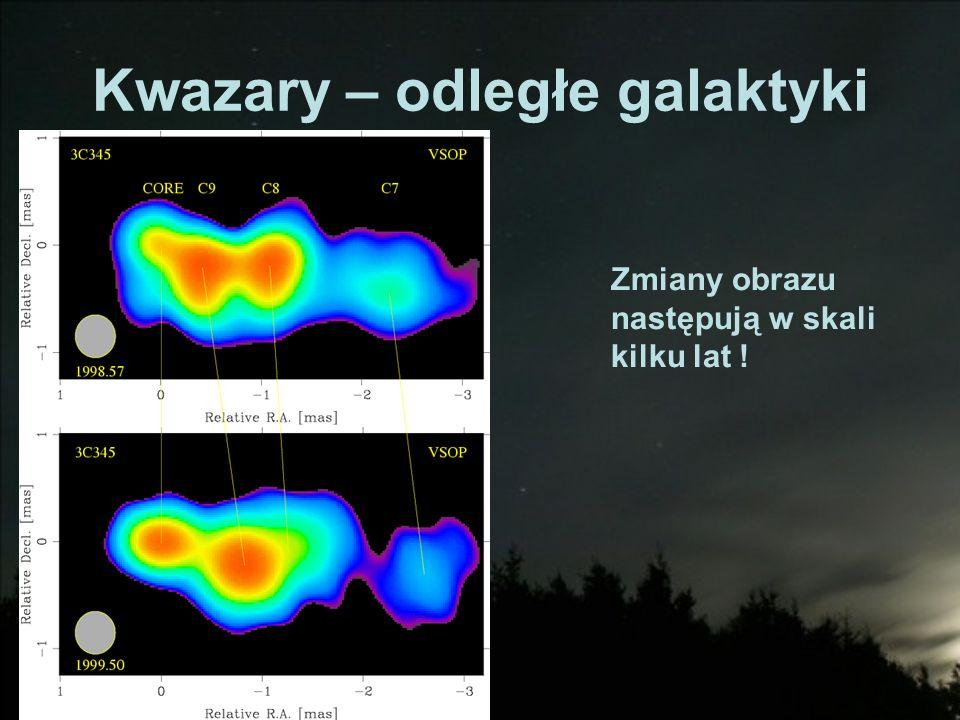 Kwazary – odległe galaktyki Zmiany obrazu następują w skali kilku lat !