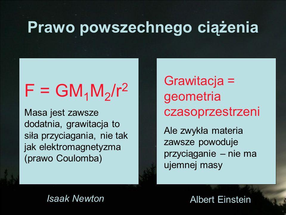 Prawo powszechnego ciążenia Isaak Newton Albert Einstein Grawitacja = geometria czasoprzestrzeni Ale zwykła materia zawsze powoduje przyciąganie – nie
