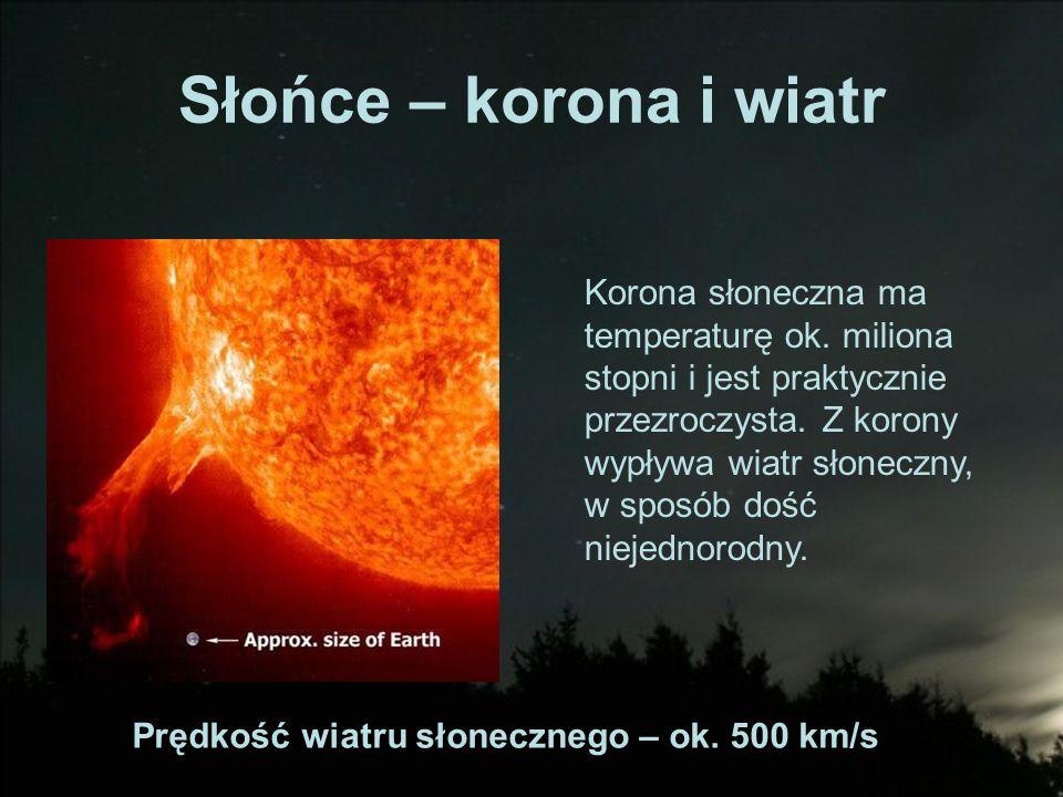 Słońce – korona i wiatr Prędkość wiatru słonecznego – ok. 500 km/s Korona słoneczna ma temperaturę ok. miliona stopni i jest praktycznie przezroczysta