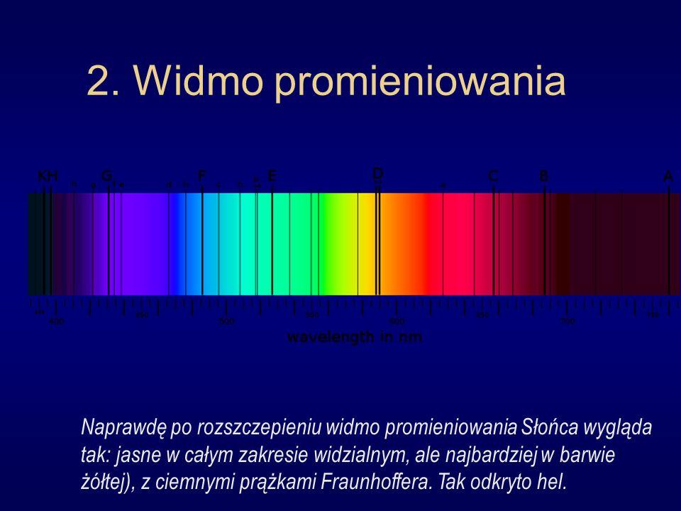 2. Widmo promieniowania Naprawdę po rozszczepieniu widmo promieniowania Słońca wygląda tak: jasne w całym zakresie widzialnym, ale najbardziej w barwi