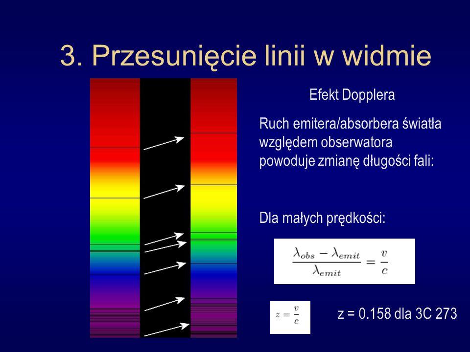 3. Przesunięcie linii w widmie Efekt Dopplera Ruch emitera/absorbera światła względem obserwatora powoduje zmianę długości fali: Dla małych prędkości: