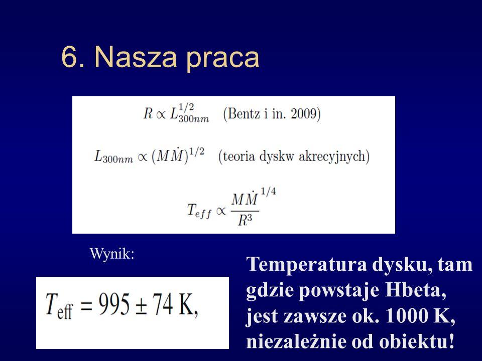 6. Nasza praca Wynik: Temperatura dysku, tam gdzie powstaje Hbeta, jest zawsze ok. 1000 K, niezależnie od obiektu!