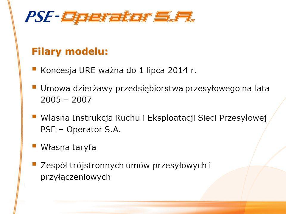 Filary modelu: Koncesja URE ważna do 1 lipca 2014 r.