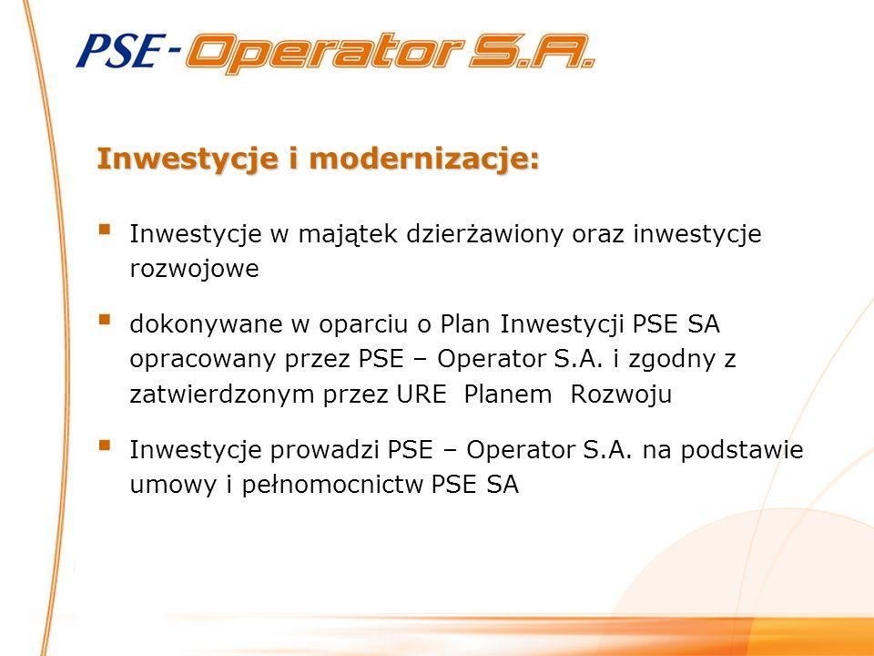 Inwestycje i modernizacje: Inwestycje w majątek dzierżawiony oraz inwestycje rozwojowe dokonywane w oparciu o Plan Inwestycji PSE SA opracowany przez PSE – Operator S.A.