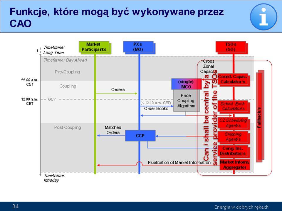 Energia w dobrych rękach WWW.PSE-operator.pl. Energia w dobrych rękach 34 Funkcje, które mogą być wykonywane przez CAO Can / shall be central by a ser