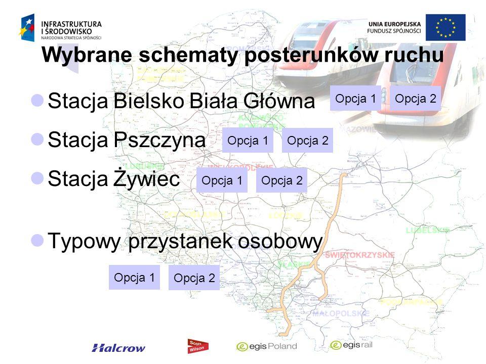 Wybrane schematy posterunków ruchu Stacja Bielsko Biała Główna Stacja Pszczyna Stacja Żywiec Typowy przystanek osobowy Opcja 1 Opcja 2 Opcja 1 Opcja 2