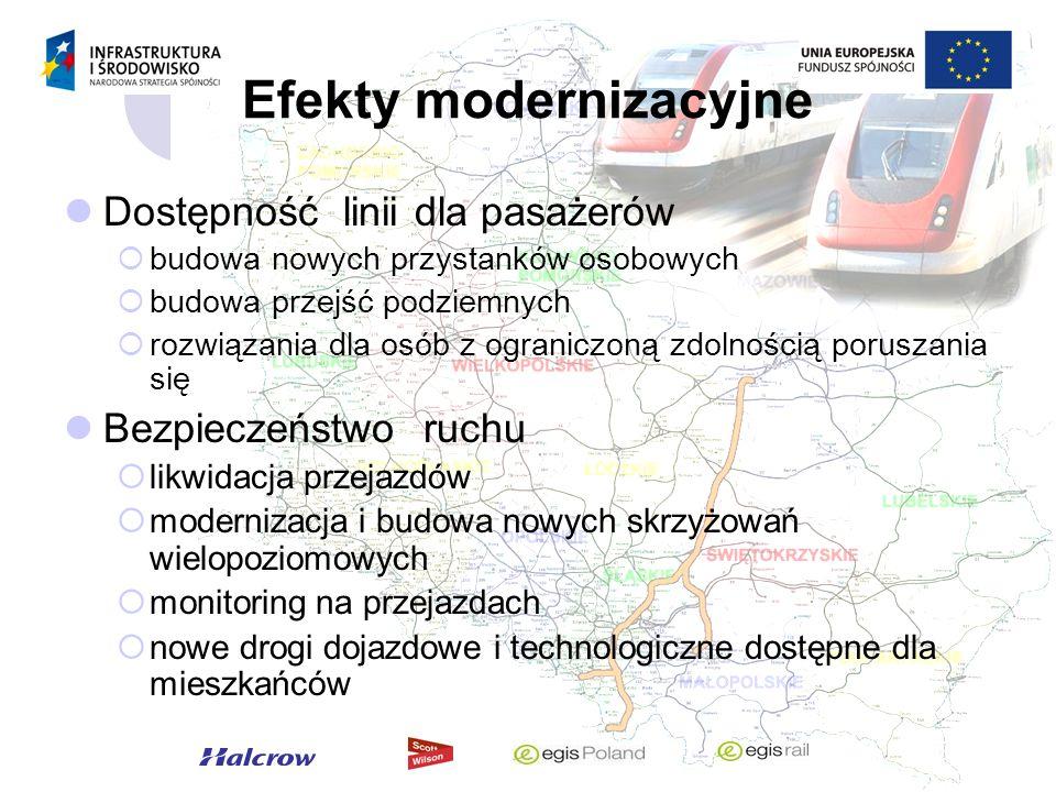 Efekty modernizacyjne Dostępność linii dla pasażerów budowa nowych przystanków osobowych budowa przejść podziemnych rozwiązania dla osób z ograniczoną