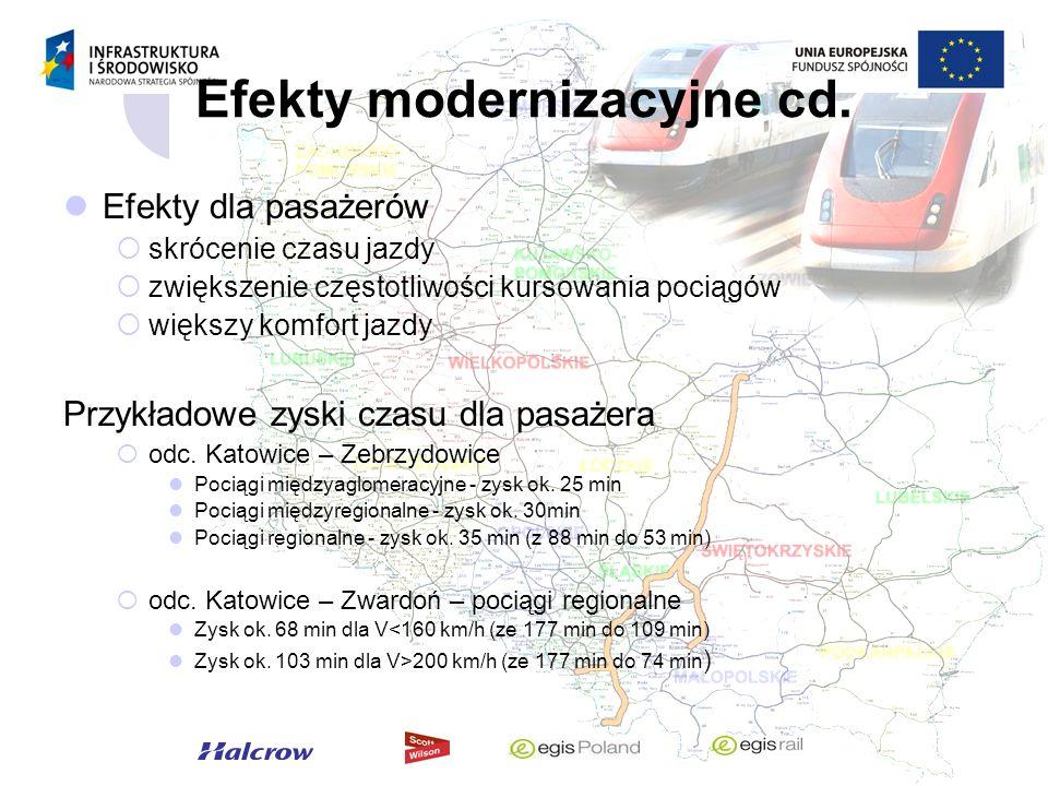 Efekty modernizacyjne cd. Efekty dla pasażerów skrócenie czasu jazdy zwiększenie częstotliwości kursowania pociągów większy komfort jazdy Przykładowe