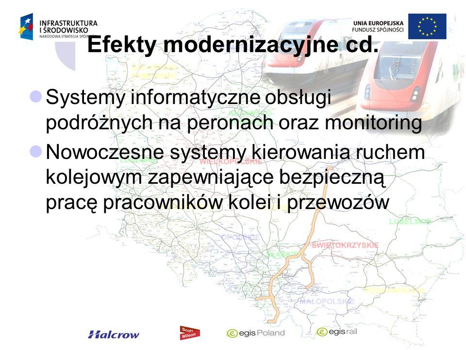Efekty modernizacyjne cd. Systemy informatyczne obsługi podróżnych na peronach oraz monitoring Nowoczesne systemy kierowania ruchem kolejowym zapewnia